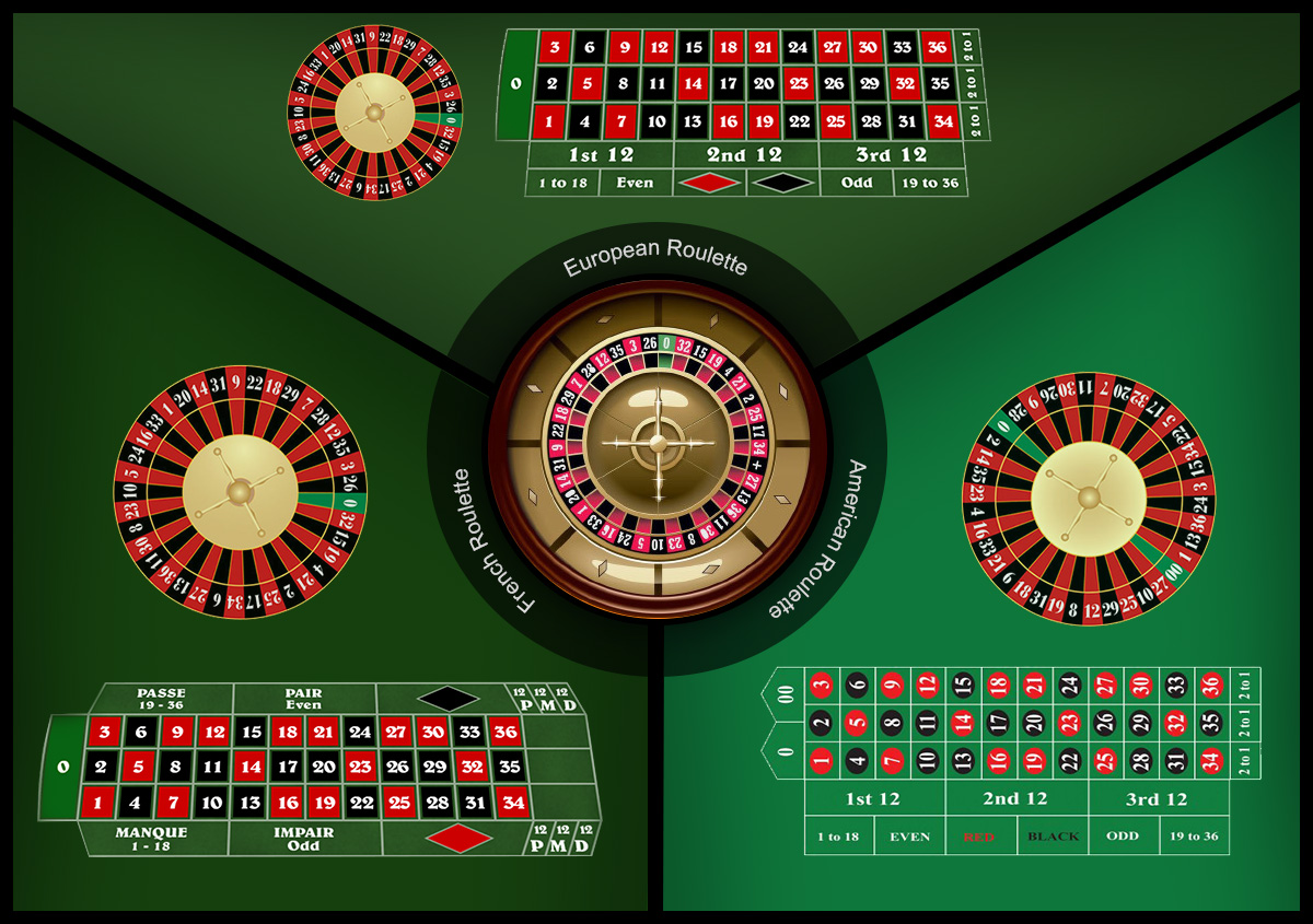 Roulette table leyout: European, American and French roulettes